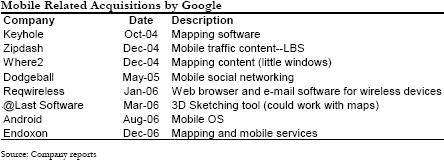 Googledeal